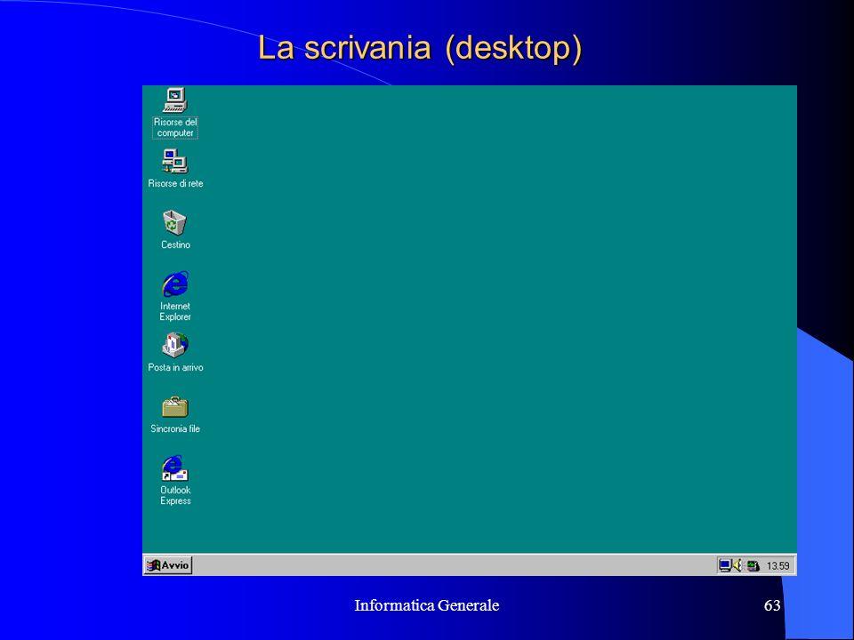 Informatica Generale63 La scrivania (desktop)
