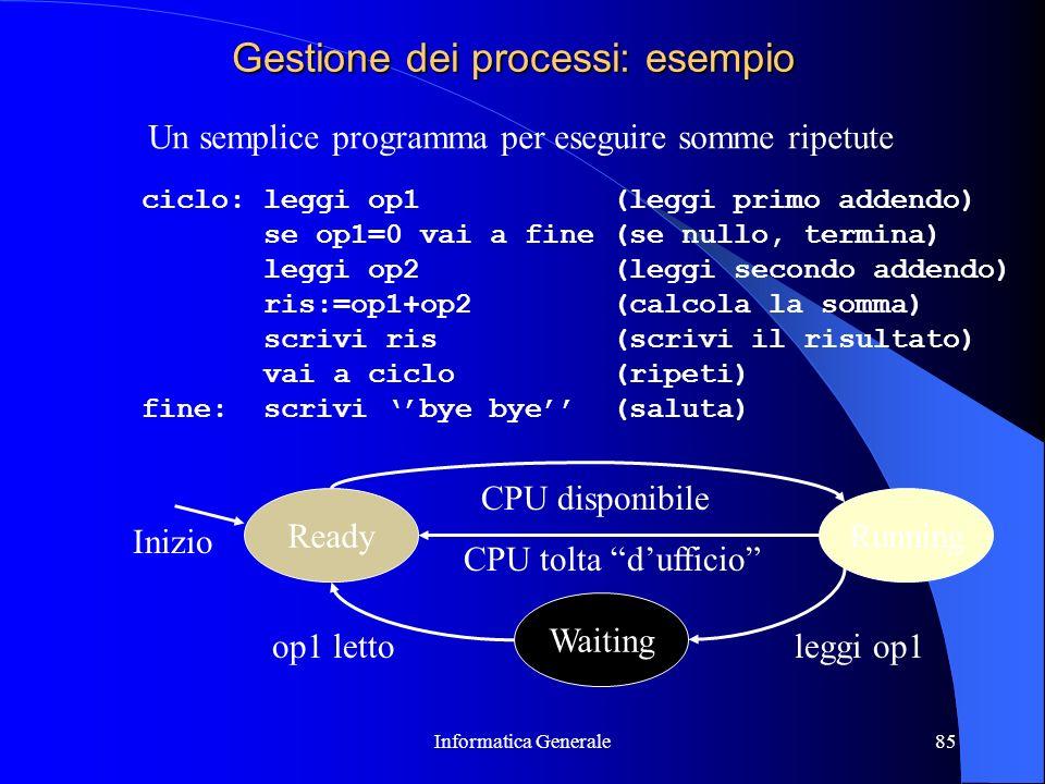 Informatica Generale85 Gestione dei processi: esempio ciclo: leggi op1 (leggi primo addendo) se op1=0 vai a fine (se nullo, termina) leggi op2 (leggi