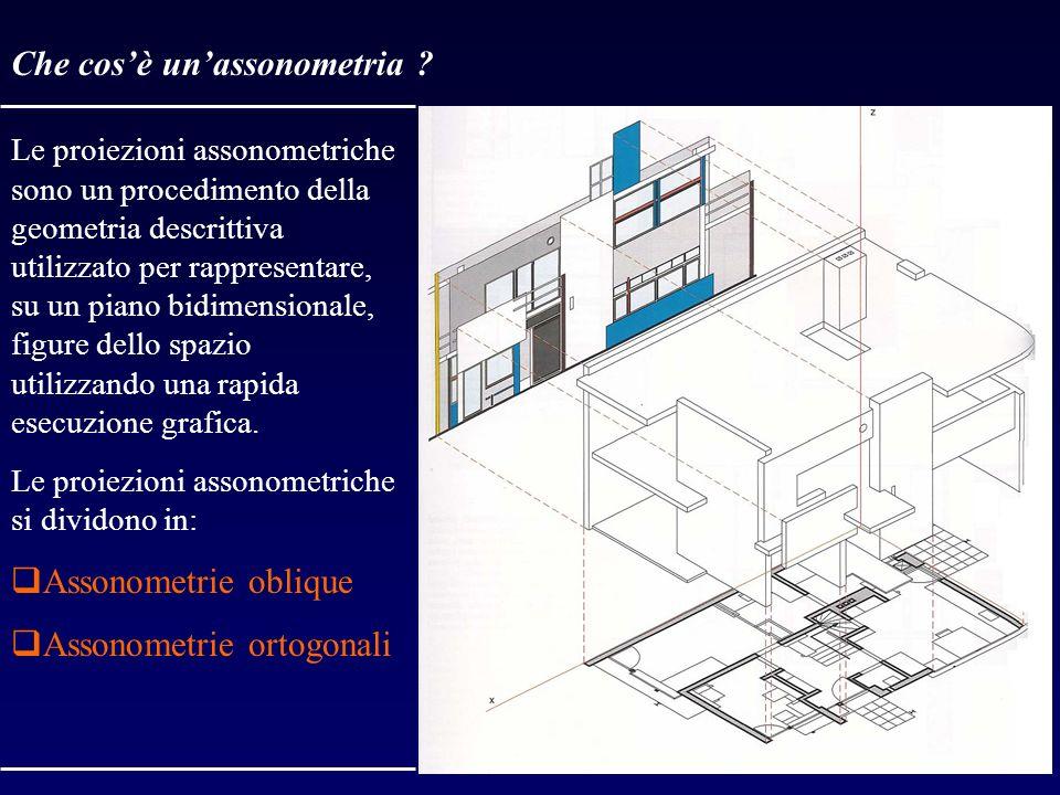 ASSONOMETRIA OBLIQUA: Unassonometria si definisce obliqua quando i raggi visuali (o proiettanti) sono inclinati rispetto al piano assonometrico a e il piano risulta parallelo a uno dei piano fondamentali di riferimento.