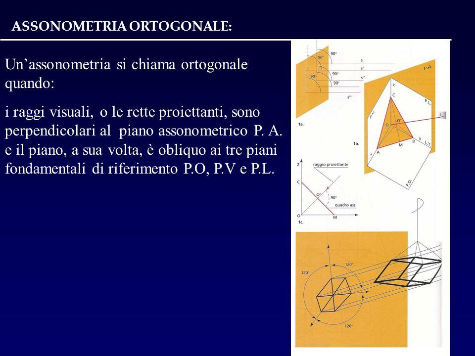 ASSONOMETRIA ORTOGONALE: Unassonometria si chiama ortogonale quando: i raggi visuali, o le rette proiettanti, sono perpendicolari al piano assonometri