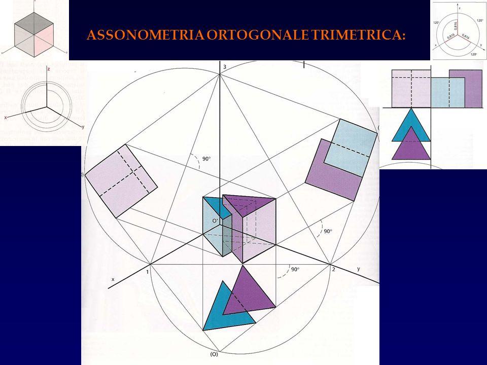 ASSONOMETRIA ORTOGONALE TRIMETRICA: