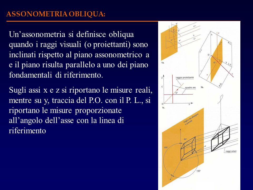ASSONOMETRIA OBLIQUA: Unassonometria si definisce obliqua quando i raggi visuali (o proiettanti) sono inclinati rispetto al piano assonometrico a e il