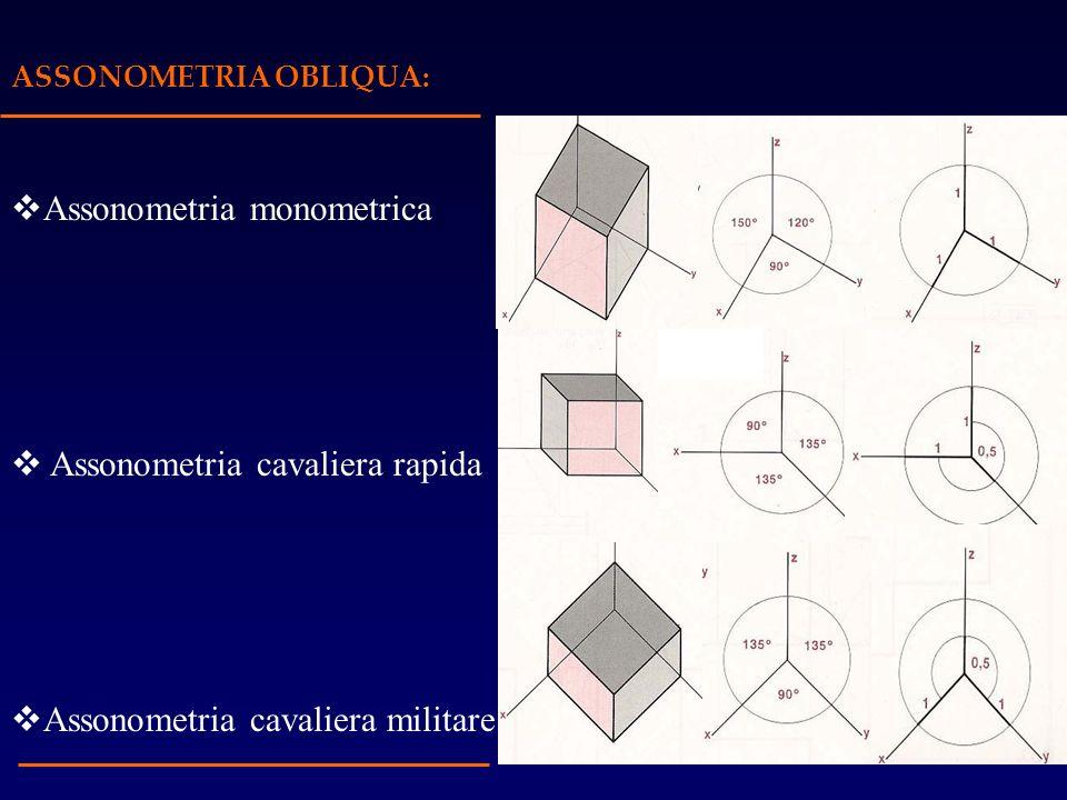 ASSONOMETRIA OBLIQUA: Assonometria monometrica Assonometria cavaliera rapida Assonometria cavaliera militare