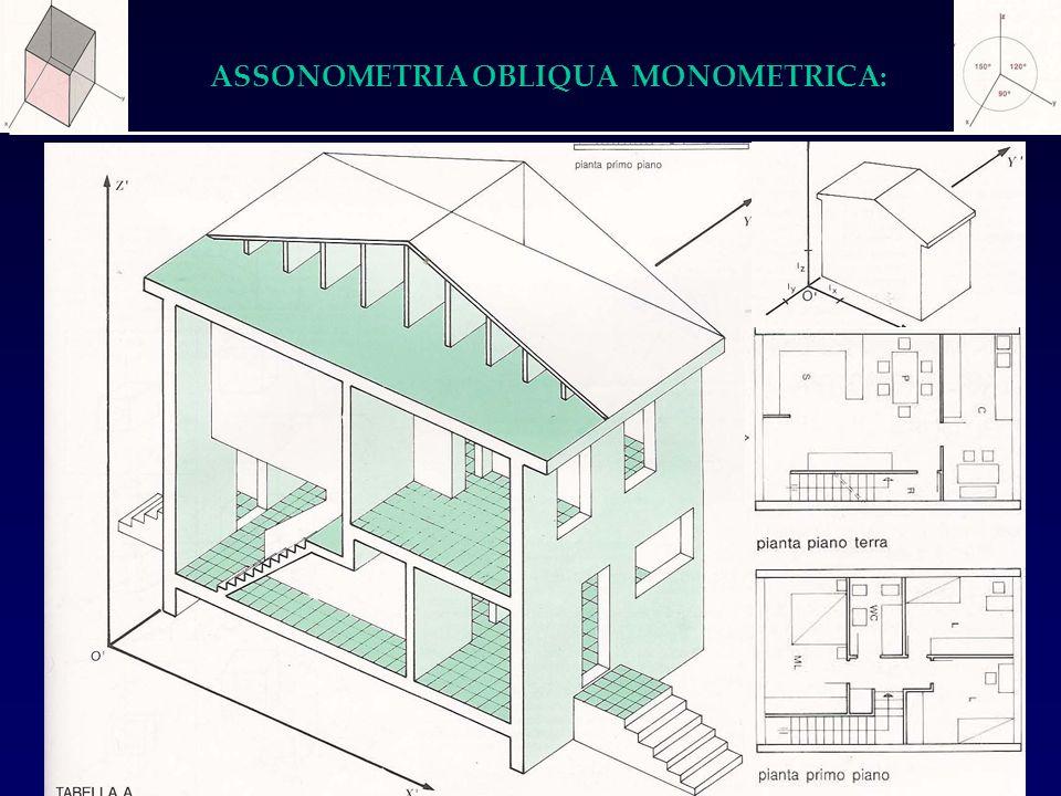ASSONOMETRIA OBLIQUA CAVALIERARAPIDA: Proiezioni ortogonali e assonometria della sedia Rietveld