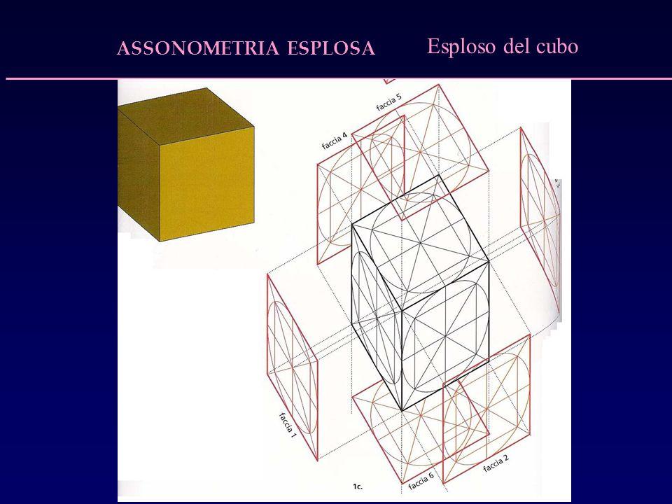 ASSONOMETRIA ESPLOSA Esploso del cubo