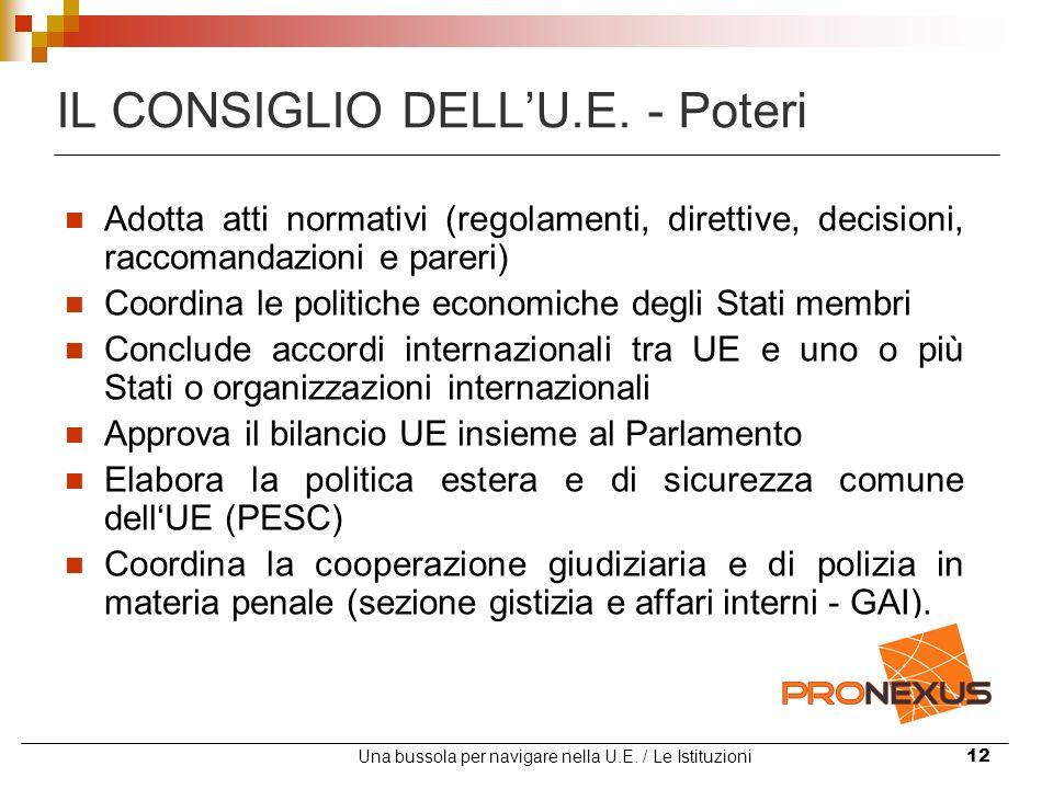 Una bussola per navigare nella U.E. / Le Istituzioni12 IL CONSIGLIO DELLU.E. - Poteri Adotta atti normativi (regolamenti, direttive, decisioni, raccom