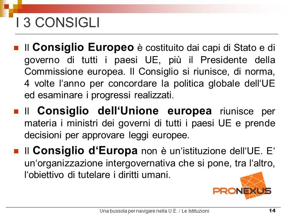 Una bussola per navigare nella U.E. / Le Istituzioni14 I 3 CONSIGLI Il Consiglio Europeo è costituito dai capi di Stato e di governo di tutti i paesi