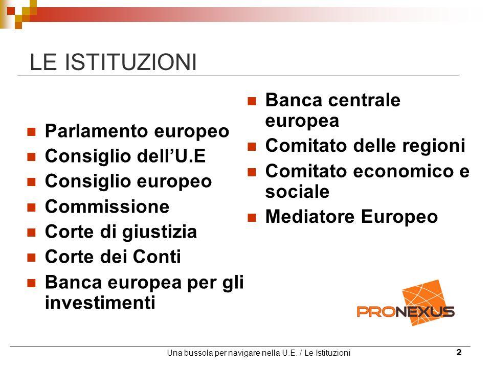Una bussola per navigare nella U.E. / Le Istituzioni2 LE ISTITUZIONI Parlamento europeo Consiglio dellU.E Consiglio europeo Commissione Corte di giust