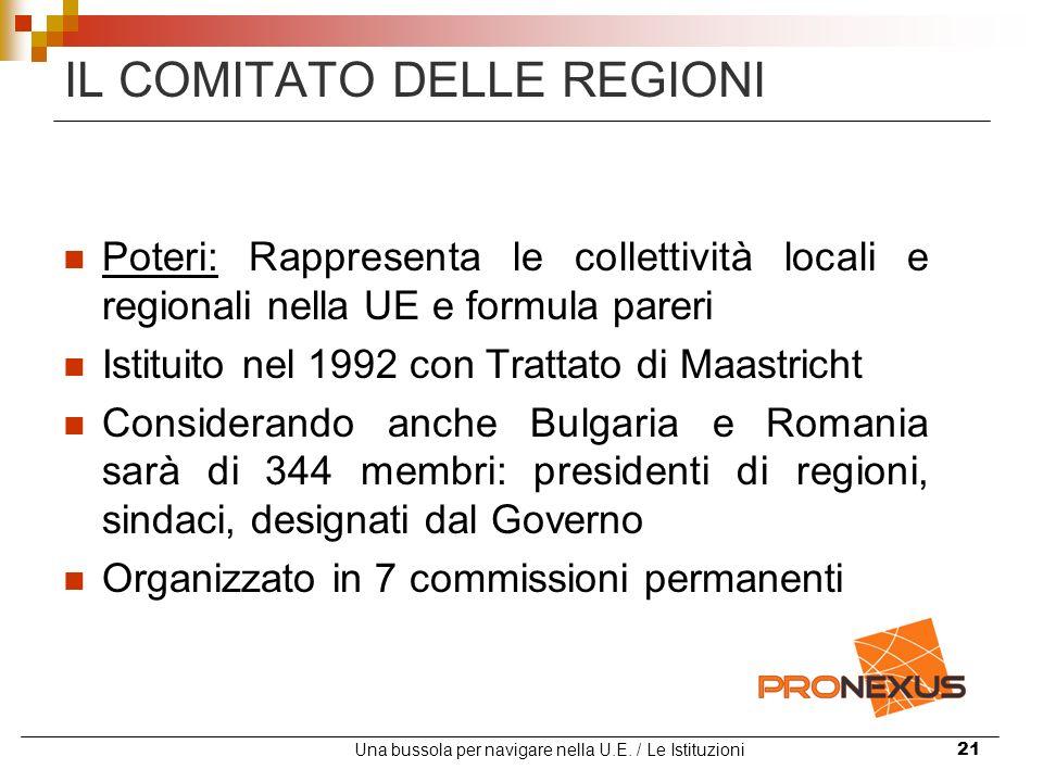 Una bussola per navigare nella U.E. / Le Istituzioni21 IL COMITATO DELLE REGIONI Poteri: Rappresenta le collettività locali e regionali nella UE e for