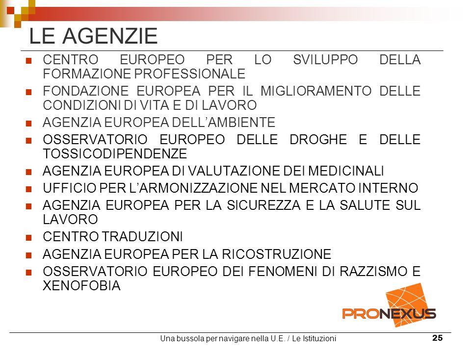 Una bussola per navigare nella U.E. / Le Istituzioni25 LE AGENZIE CENTRO EUROPEO PER LO SVILUPPO DELLA FORMAZIONE PROFESSIONALE FONDAZIONE EUROPEA PER