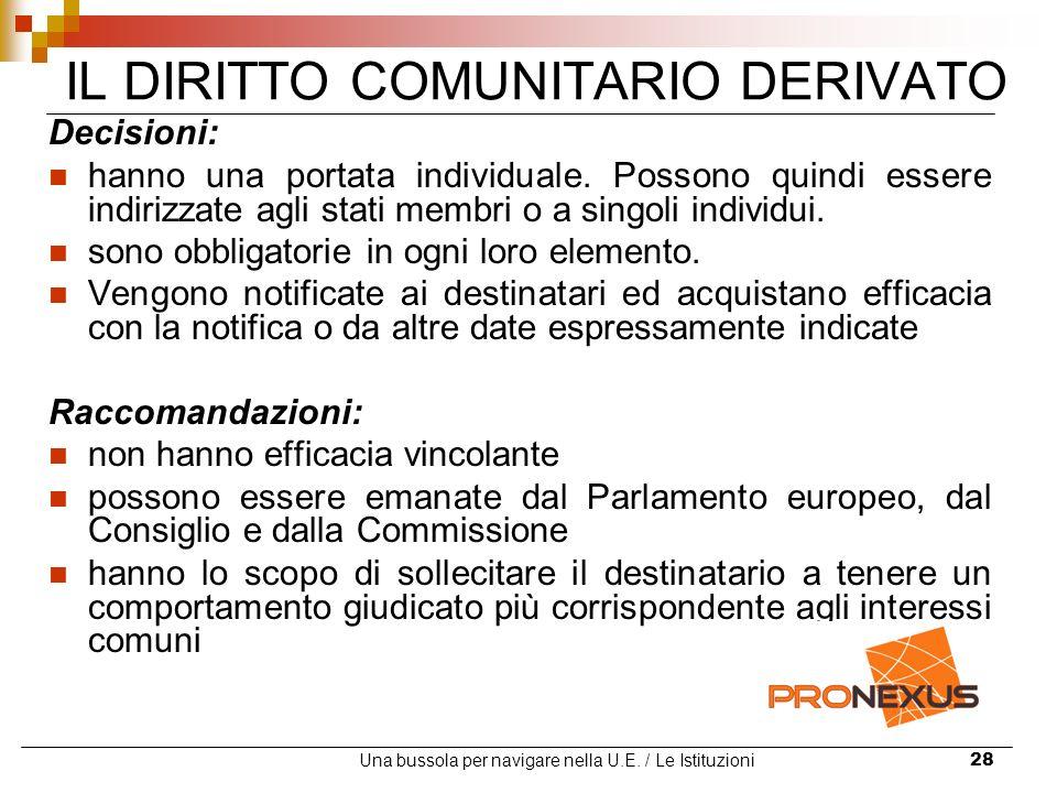 Una bussola per navigare nella U.E. / Le Istituzioni28 IL DIRITTO COMUNITARIO DERIVATO Decisioni: hanno una portata individuale. Possono quindi essere
