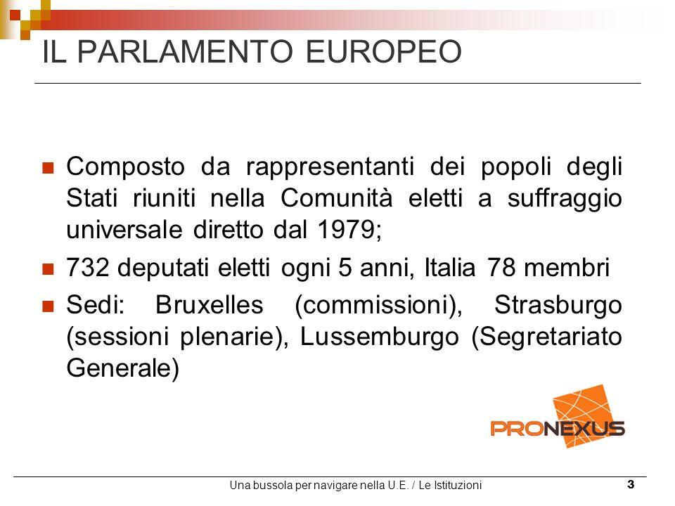 Una bussola per navigare nella U.E. / Le Istituzioni3 IL PARLAMENTO EUROPEO Composto da rappresentanti dei popoli degli Stati riuniti nella Comunità e