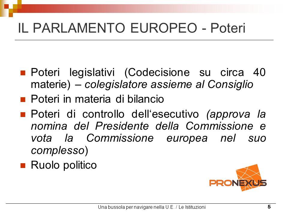 Una bussola per navigare nella U.E. / Le Istituzioni5 IL PARLAMENTO EUROPEO - Poteri Poteri legislativi (Codecisione su circa 40 materie) – colegislat