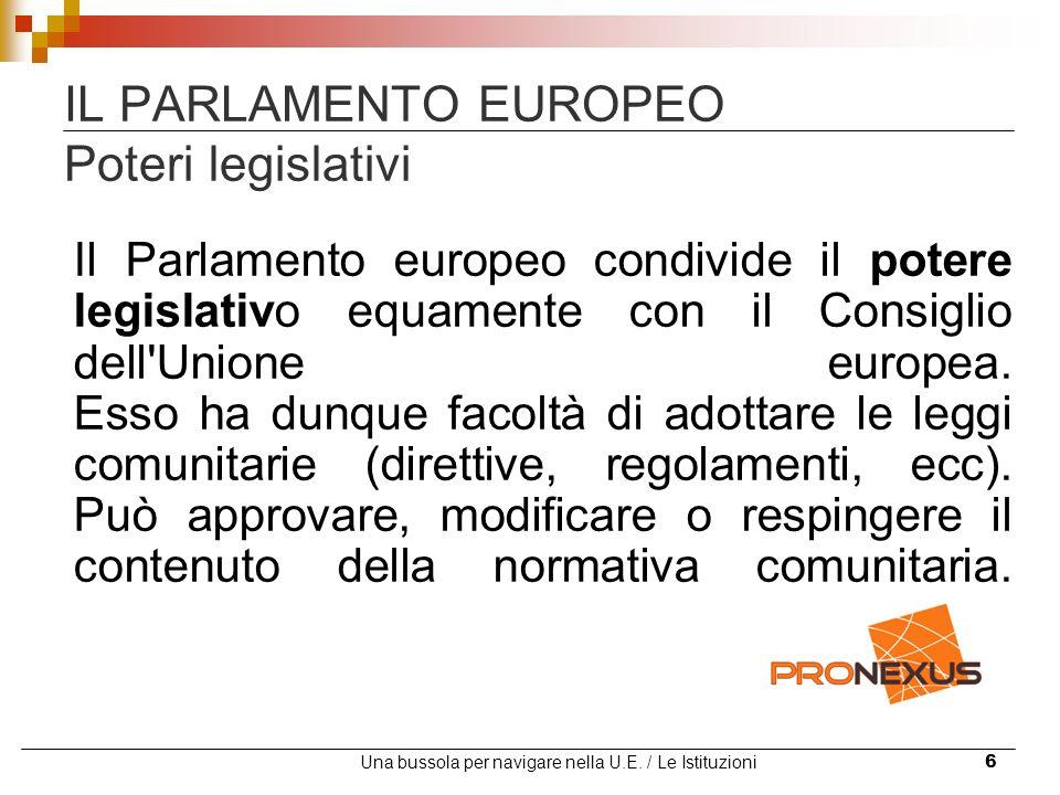 Una bussola per navigare nella U.E. / Le Istituzioni6 IL PARLAMENTO EUROPEO Poteri legislativi Il Parlamento europeo condivide il potere legislativo e