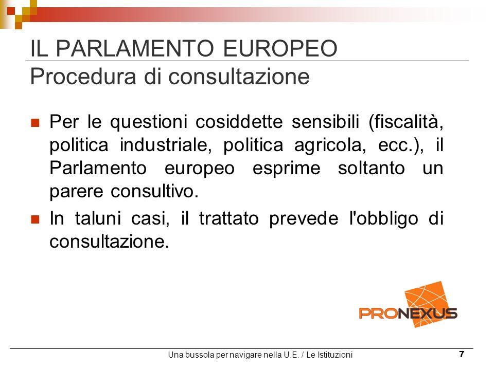 Una bussola per navigare nella U.E. / Le Istituzioni7 IL PARLAMENTO EUROPEO Procedura di consultazione Per le questioni cosiddette sensibili (fiscalit