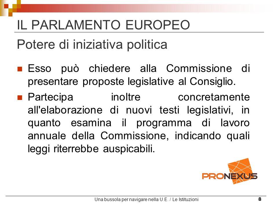 Una bussola per navigare nella U.E. / Le Istituzioni8 IL PARLAMENTO EUROPEO Potere di iniziativa politica Esso può chiedere alla Commissione di presen