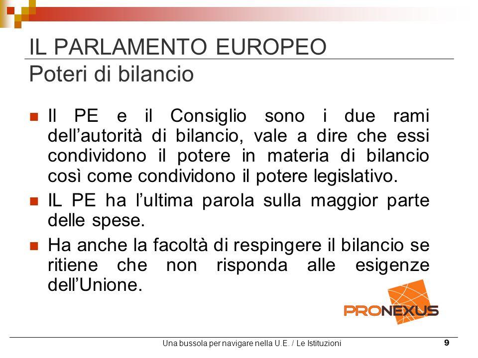 Una bussola per navigare nella U.E. / Le Istituzioni9 IL PARLAMENTO EUROPEO Poteri di bilancio Il PE e il Consiglio sono i due rami dellautorità di bi