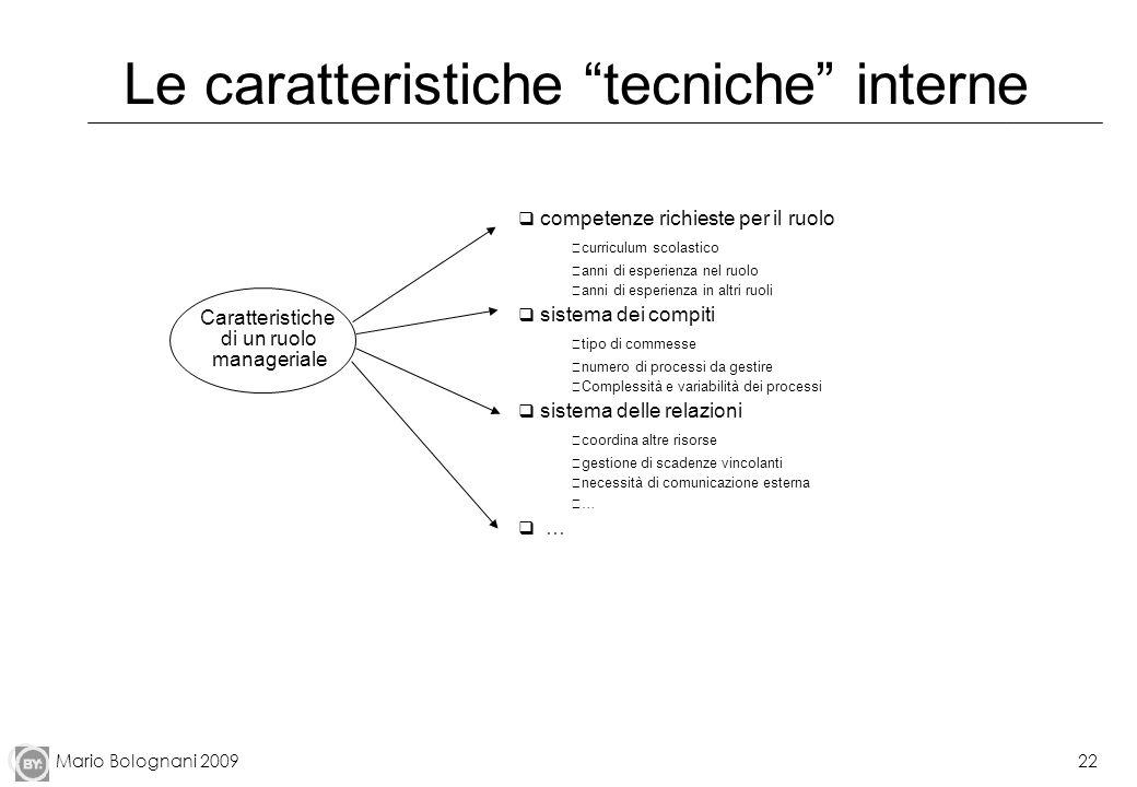 Mario Bolognani 200922 Le caratteristiche tecniche interne q competenze richieste per il ruolo •curriculum scolastico •anni di esperienza nel ruolo •a
