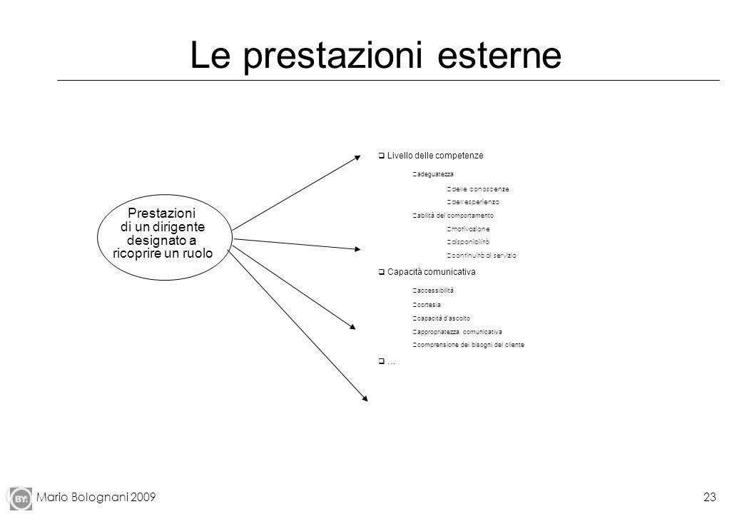 Mario Bolognani 200923 Le prestazioni esterne q Livello delle competenze •adeguatezza • delle conoscenze • dell'esperienza •abilità del comportamento
