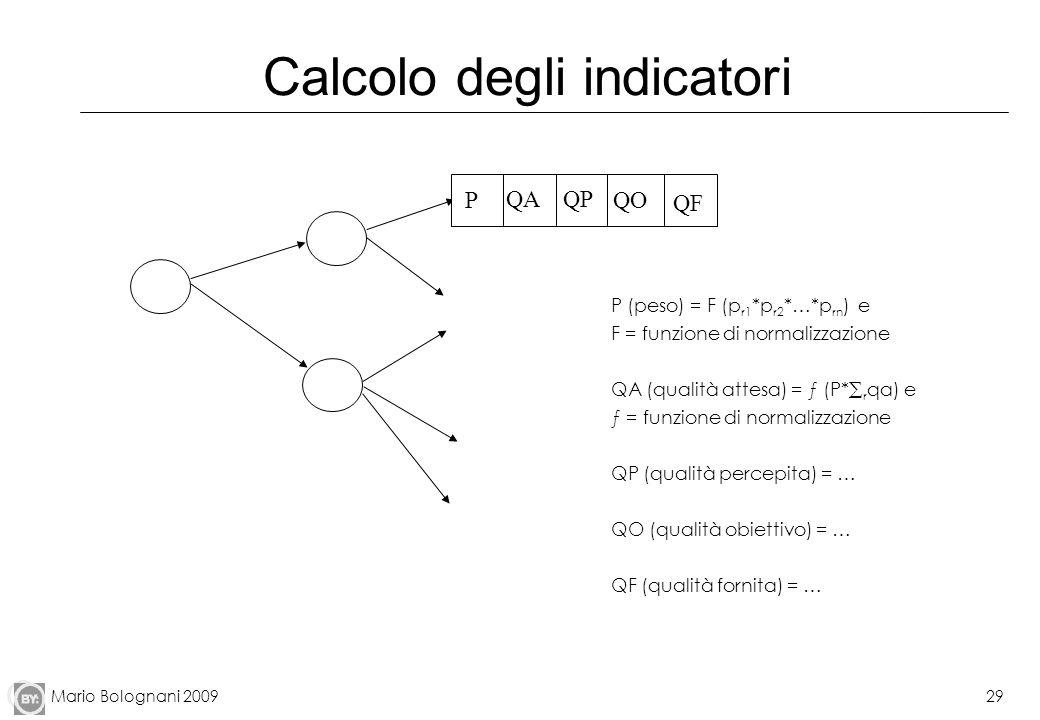 Mario Bolognani 200929 Calcolo degli indicatori P QAQP QO QF P (peso) = F (p r1 *p r2 *…*p rn ) e F = funzione di normalizzazione QA (qualità attesa)