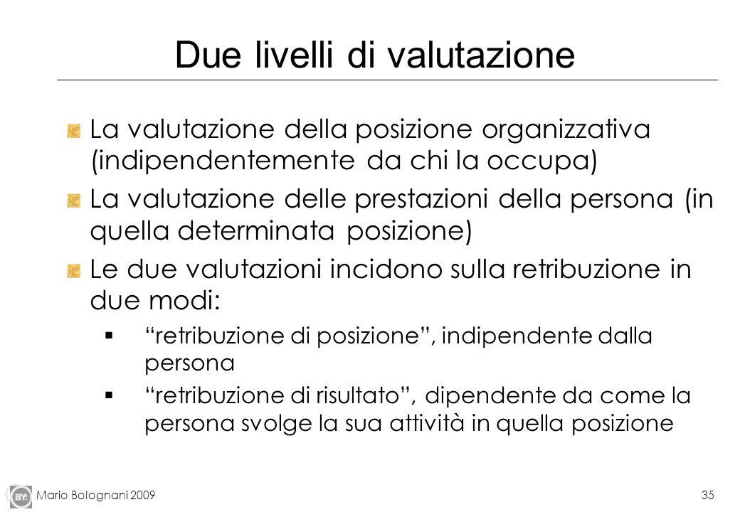Mario Bolognani 200935 Due livelli di valutazione La valutazione della posizione organizzativa (indipendentemente da chi la occupa) La valutazione del