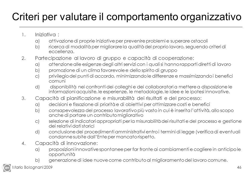 Mario Bolognani 200946 Criteri per valutare il comportamento organizzativo 1. Iniziativa : a)attivazione di proprie iniziative per prevenire problemi