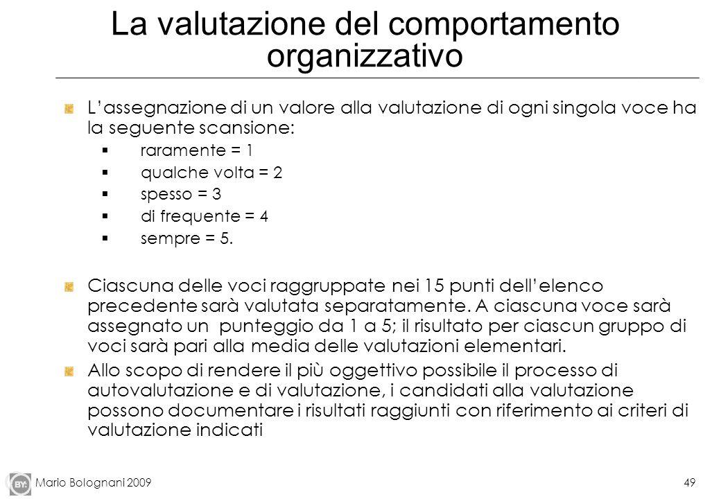Mario Bolognani 200949 La valutazione del comportamento organizzativo Lassegnazione di un valore alla valutazione di ogni singola voce ha la seguente