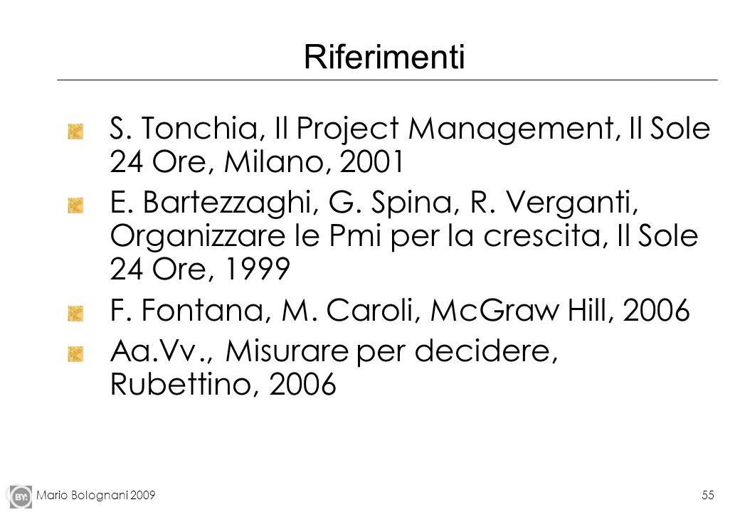 Mario Bolognani 200955 Riferimenti S. Tonchia, Il Project Management, Il Sole 24 Ore, Milano, 2001 E. Bartezzaghi, G. Spina, R. Verganti, Organizzare