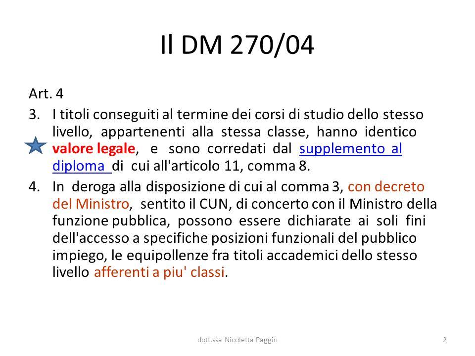 dott.ssa Nicoletta Paggin2 Art. 4 3.I titoli conseguiti al termine dei corsi di studio dello stesso livello, appartenenti alla stessa classe, hanno id