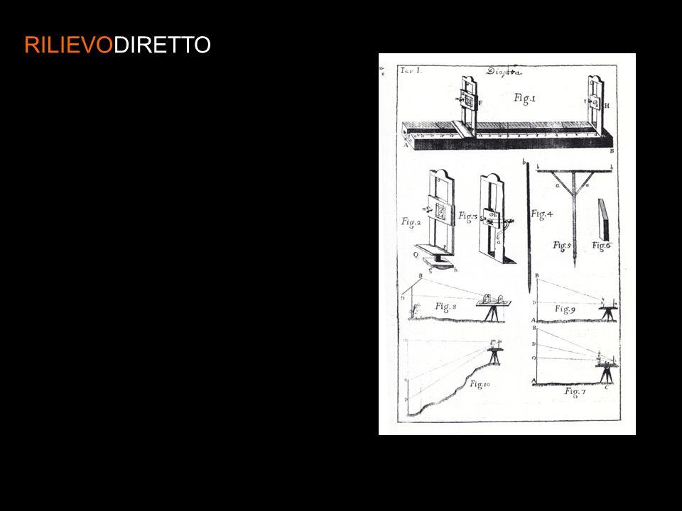 STRUMENTAZIONE Doppi metri in legno a stecche ripiegabili con sensibilità 1mm 5 metri a nastro dacciaio arrotolabile Cordelle metriche di lunghezza variabile con sensibilità al cm o1/2 cm Distanziometro laser Filo a piombo Livella Tubo ad acqua Calibro con sensibilità variabile Mire… Squadro, paline…