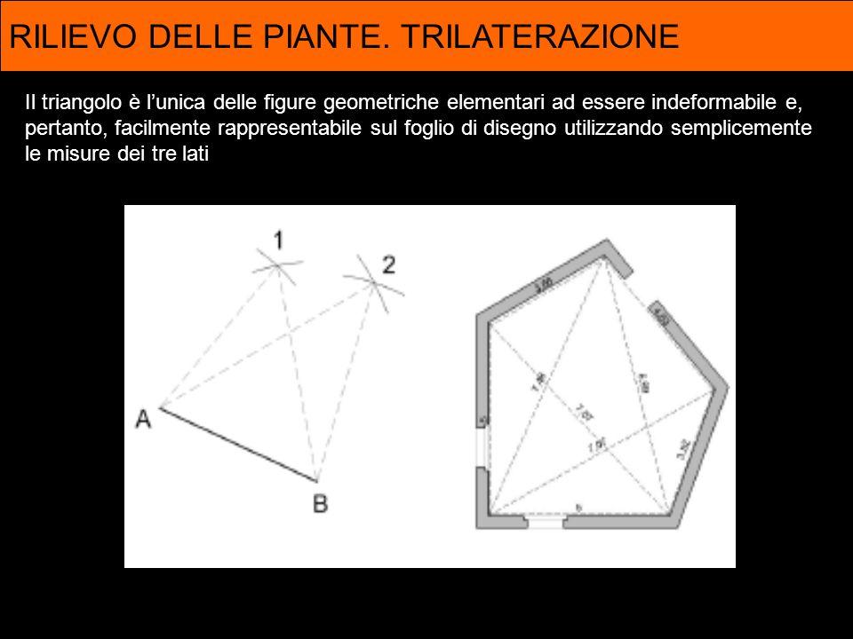 RILIEVO DELLE PIANTE. TRILATERAZIONE Il triangolo è lunica delle figure geometriche elementari ad essere indeformabile e, pertanto, facilmente rappres