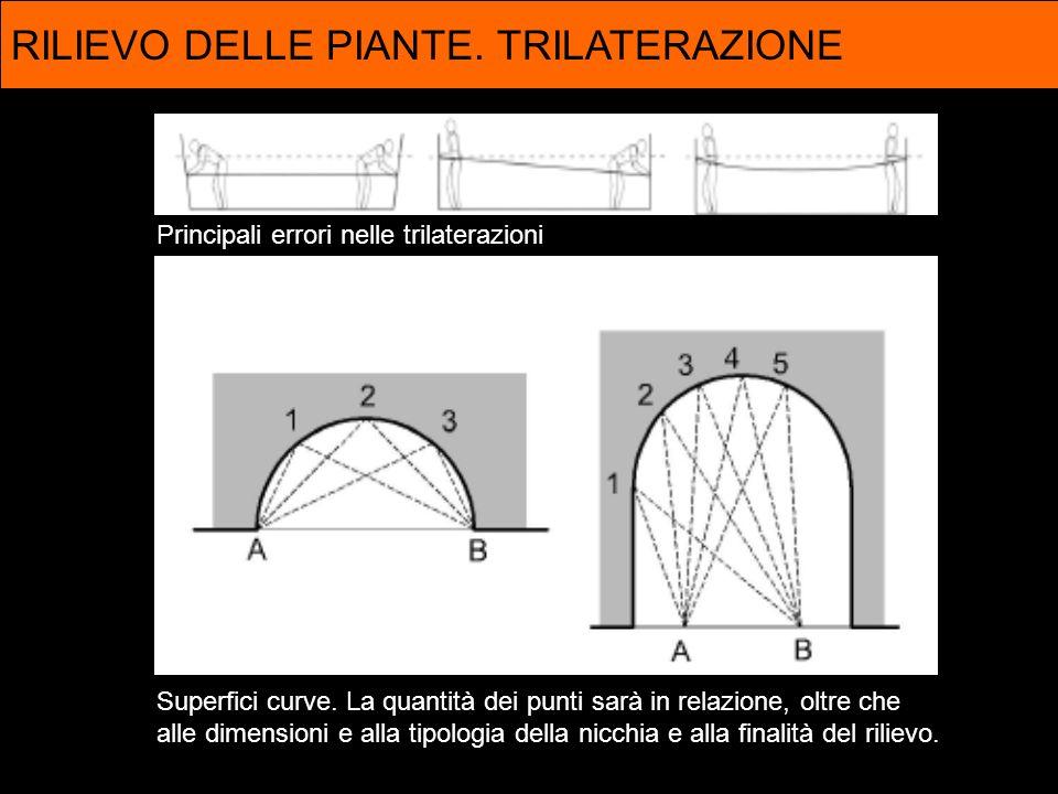 RILIEVO DELLE PIANTE. TRILATERAZIONE Principali errori nelle trilaterazioni Superfici curve. La quantità dei punti sarà in relazione, oltre che alle d