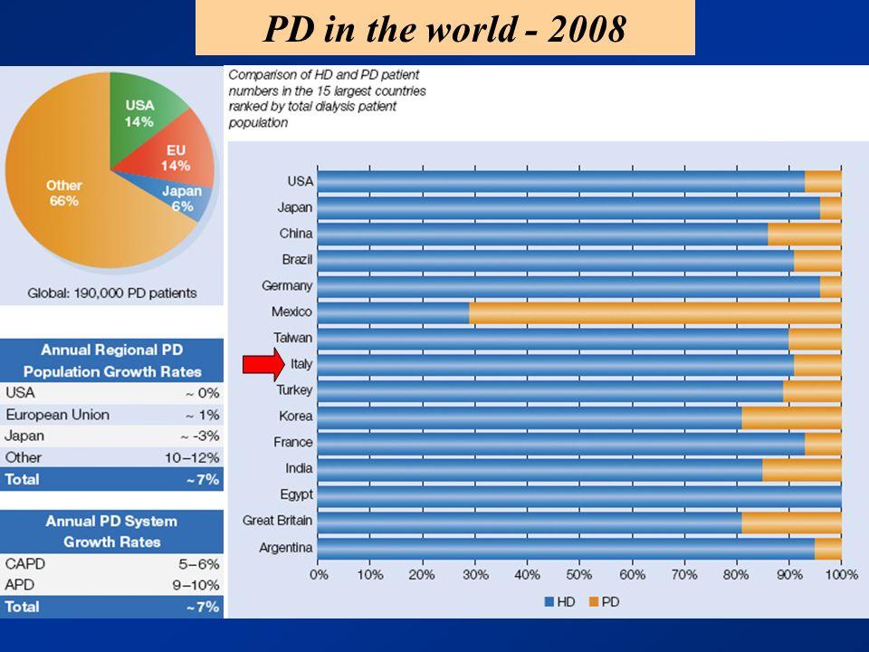2007: PAZIENTI PREVALENTI IN DP (%) SUDDIVISI PER CENTRO centri Media 12,7 3 centri > 20% 14 centri < 10%