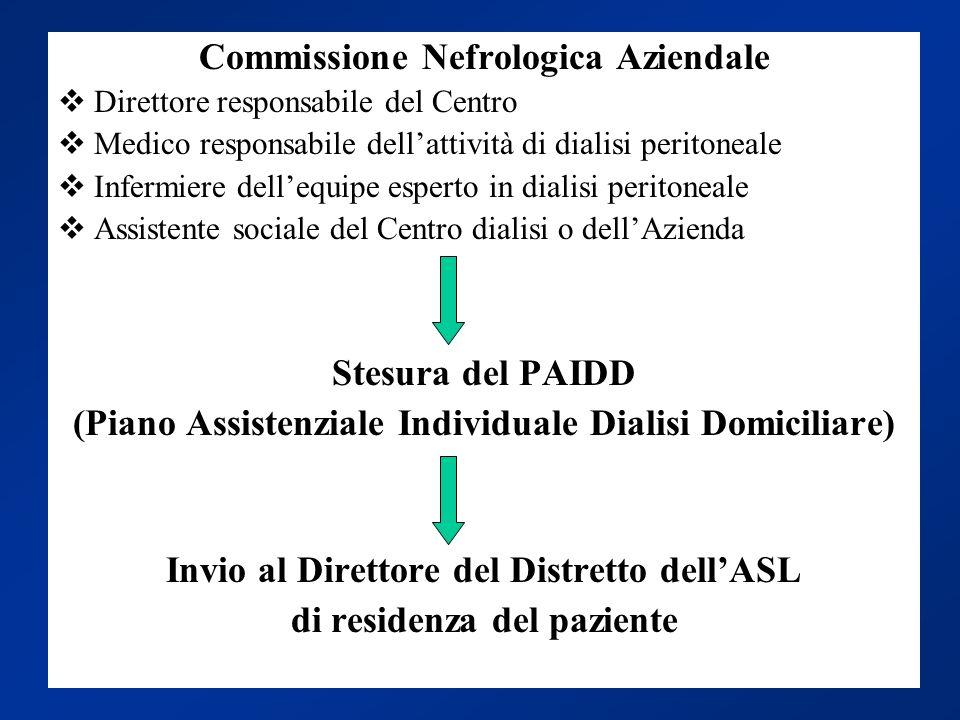 Commissione Nefrologica Aziendale Direttore responsabile del Centro Medico responsabile dellattività di dialisi peritoneale Infermiere dellequipe espe