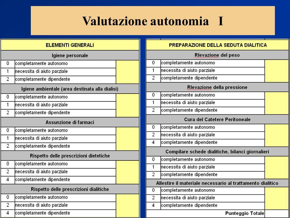 Valutazione autonomia I