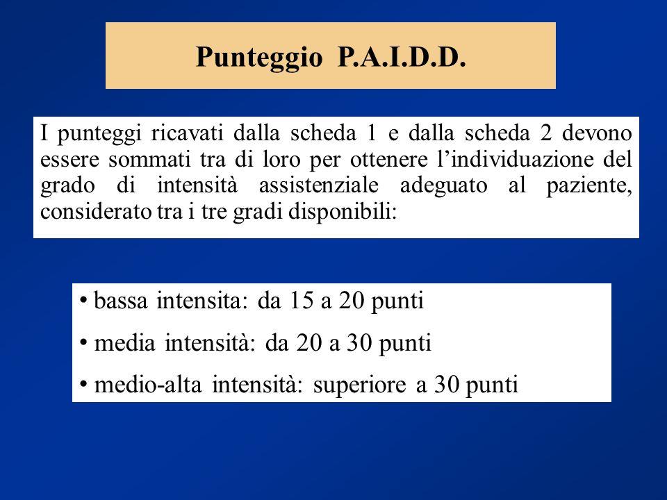 Punteggio P.A.I.D.D. I punteggi ricavati dalla scheda 1 e dalla scheda 2 devono essere sommati tra di loro per ottenere lindividuazione del grado di i