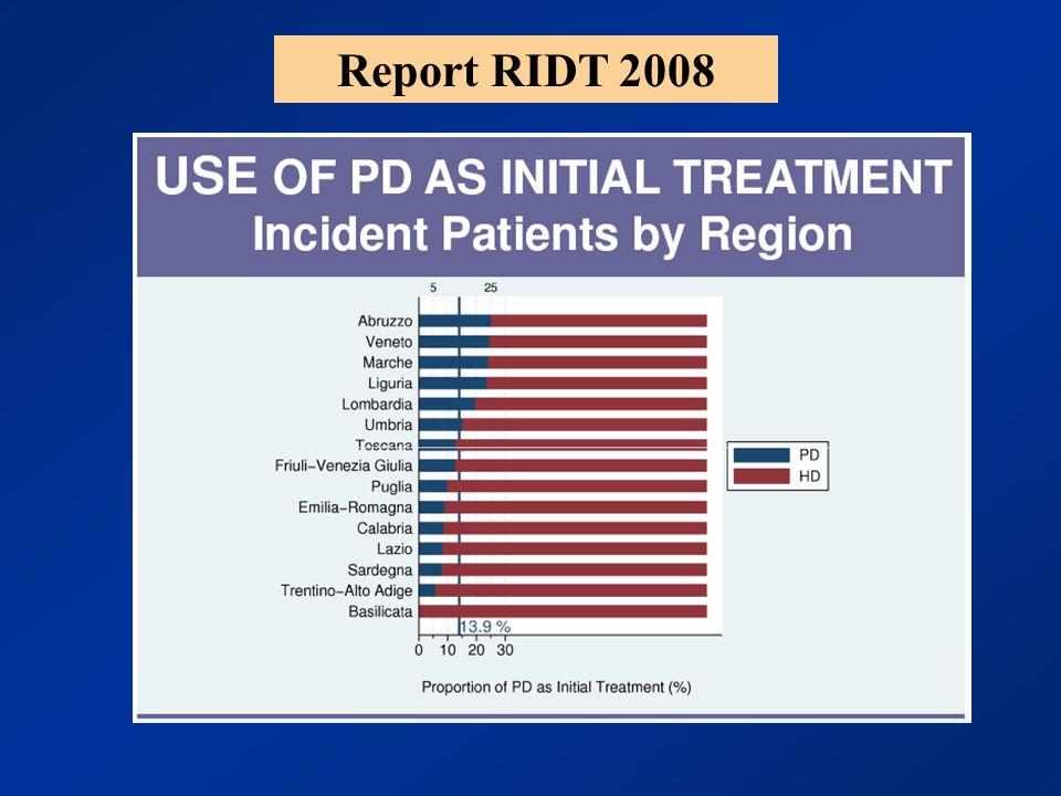 Struttura ambulatorio IRC e nuovi ingressi in DP nel 2007 (escluso centro pediatrico) * = riunioni + infermiere + psicologo 4 centri 13 centri 10 centri