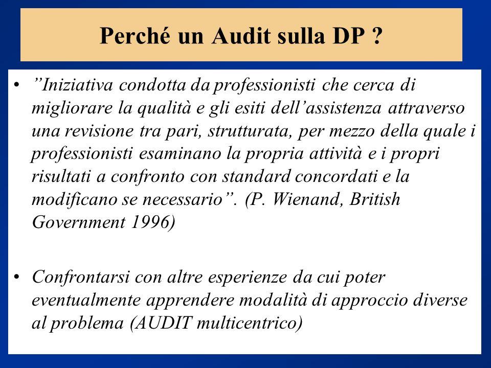Perché un Audit sulla DP ? Iniziativa condotta da professionisti che cerca di migliorare la qualità e gli esiti dellassistenza attraverso una revision