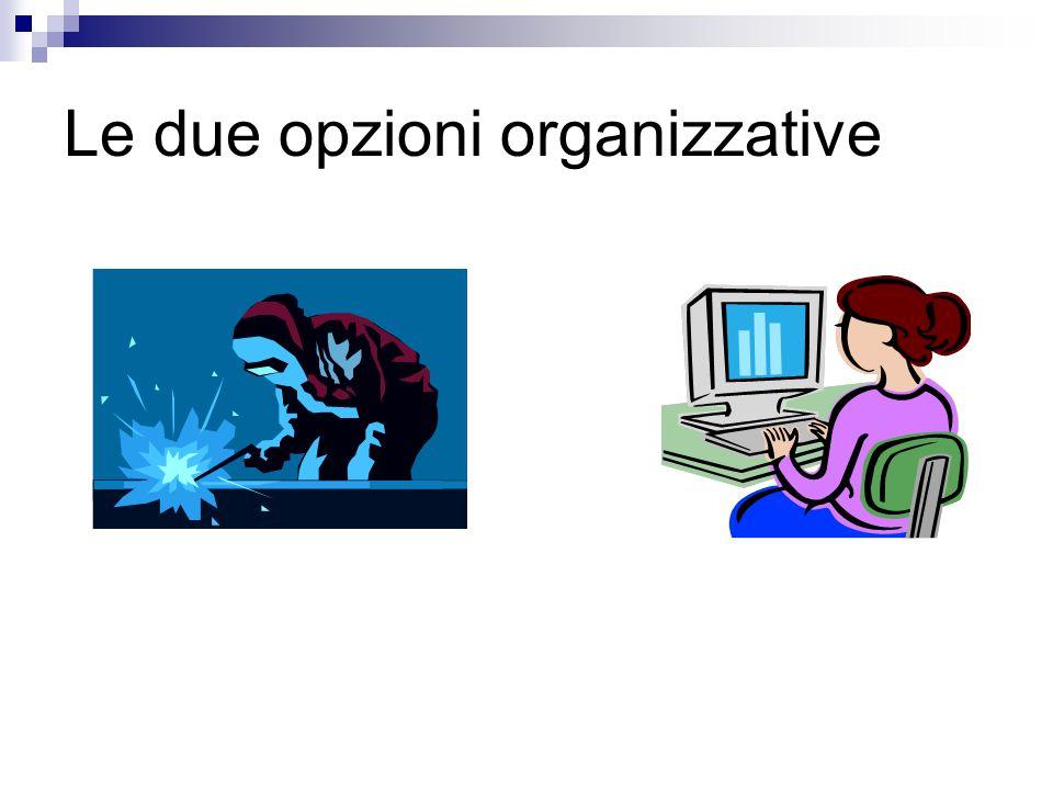 Le due opzioni organizzative