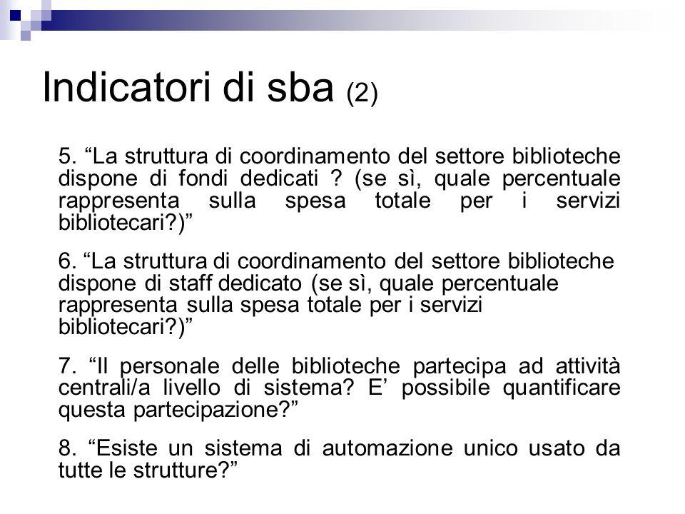 Indicatori di sba (2) 5.