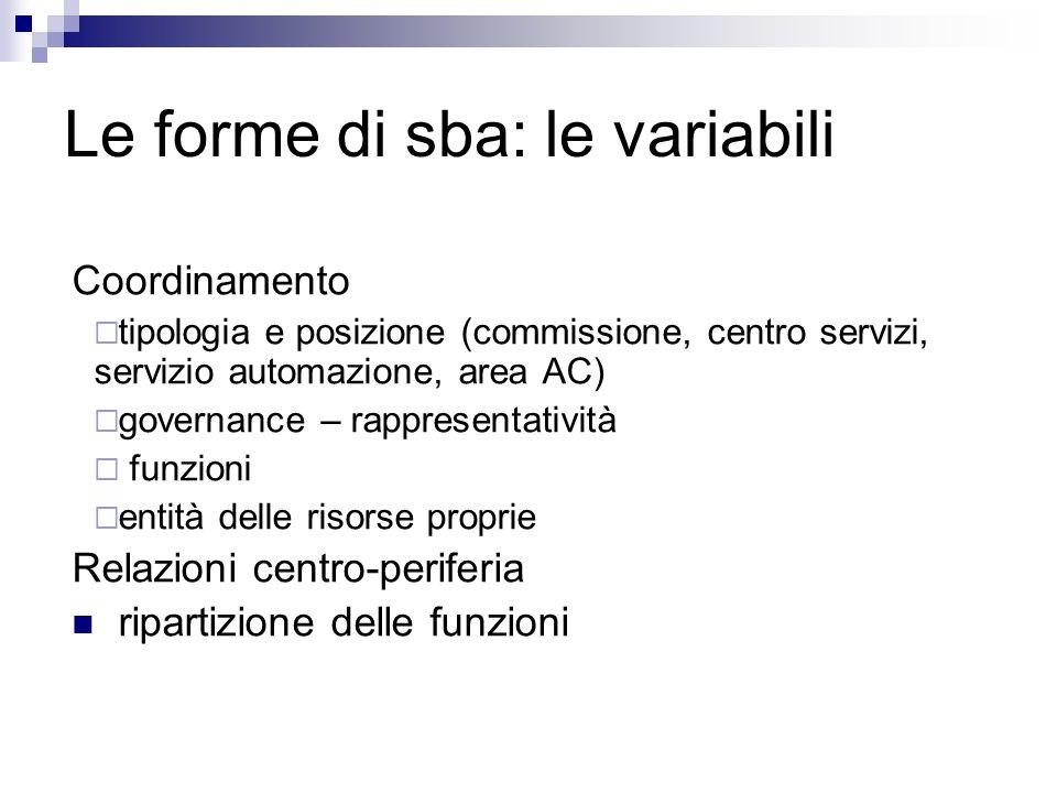 Le forme di sba: le variabili Coordinamento tipologia e posizione (commissione, centro servizi, servizio automazione, area AC) governance – rappresentatività funzioni entità delle risorse proprie Relazioni centro-periferia ripartizione delle funzioni