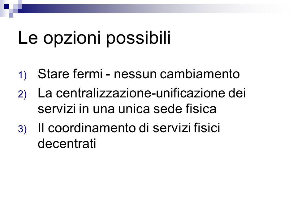 Le opzioni possibili 1) Stare fermi - nessun cambiamento 2) La centralizzazione-unificazione dei servizi in una unica sede fisica 3) Il coordinamento di servizi fisici decentrati
