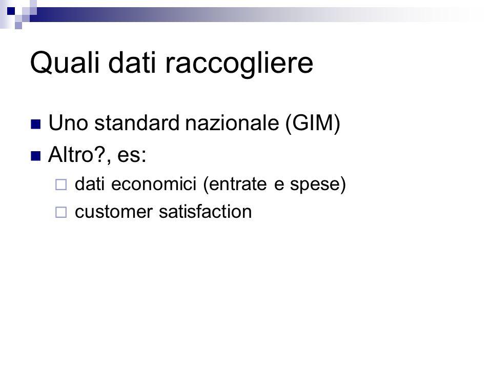 Quali dati raccogliere Uno standard nazionale (GIM) Altro?, es: dati economici (entrate e spese) customer satisfaction