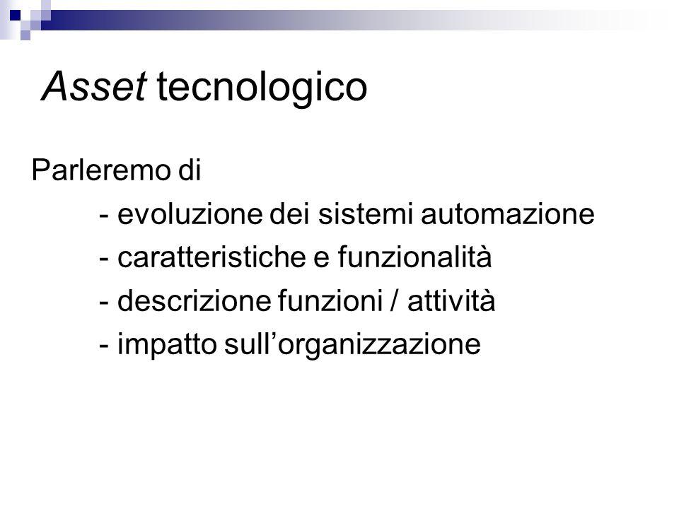 Asset tecnologico Parleremo di - evoluzione dei sistemi automazione - caratteristiche e funzionalità - descrizione funzioni / attività - impatto sullorganizzazione