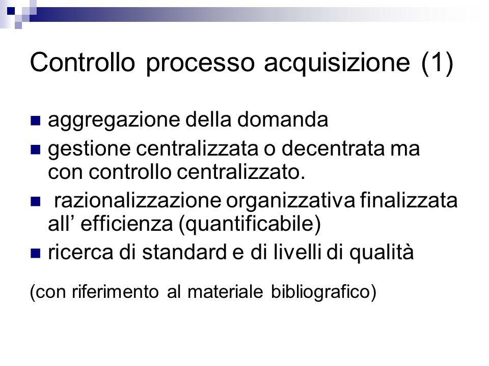 Controllo processo acquisizione (1) aggregazione della domanda gestione centralizzata o decentrata ma con controllo centralizzato.