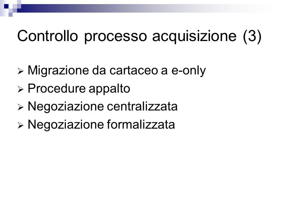 Controllo processo acquisizione (3) Migrazione da cartaceo a e-only Procedure appalto Negoziazione centralizzata Negoziazione formalizzata