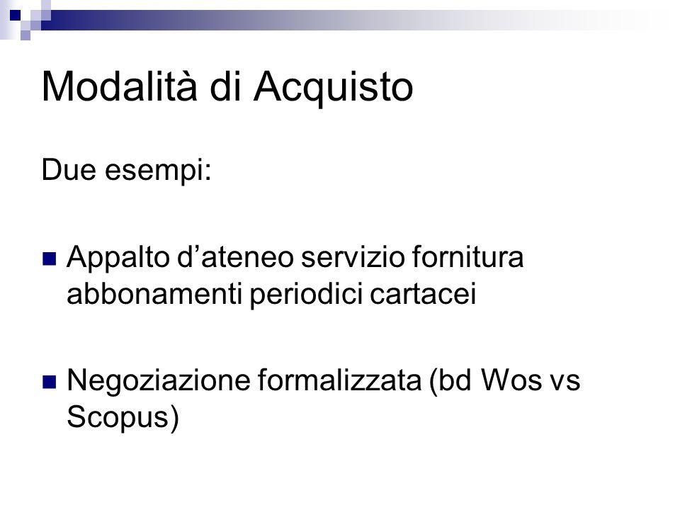 Modalità di Acquisto Due esempi: Appalto dateneo servizio fornitura abbonamenti periodici cartacei Negoziazione formalizzata (bd Wos vs Scopus)