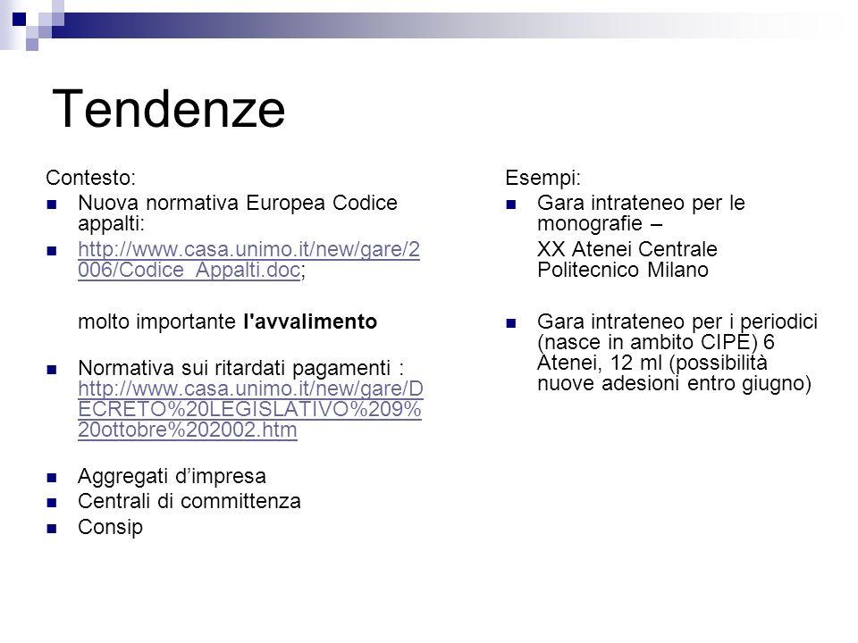 Tendenze Contesto: Nuova normativa Europea Codice appalti: http://www.casa.unimo.it/new/gare/2 006/Codice_Appalti.doc; http://www.casa.unimo.it/new/gare/2 006/Codice_Appalti.doc molto importante l avvalimento Normativa sui ritardati pagamenti : http://www.casa.unimo.it/new/gare/D ECRETO%20LEGISLATIVO%209% 20ottobre%202002.htm http://www.casa.unimo.it/new/gare/D ECRETO%20LEGISLATIVO%209% 20ottobre%202002.htm Aggregati dimpresa Centrali di committenza Consip Esempi: Gara intrateneo per le monografie – XX Atenei Centrale Politecnico Milano Gara intrateneo per i periodici (nasce in ambito CIPE) 6 Atenei, 12 ml (possibilità nuove adesioni entro giugno)