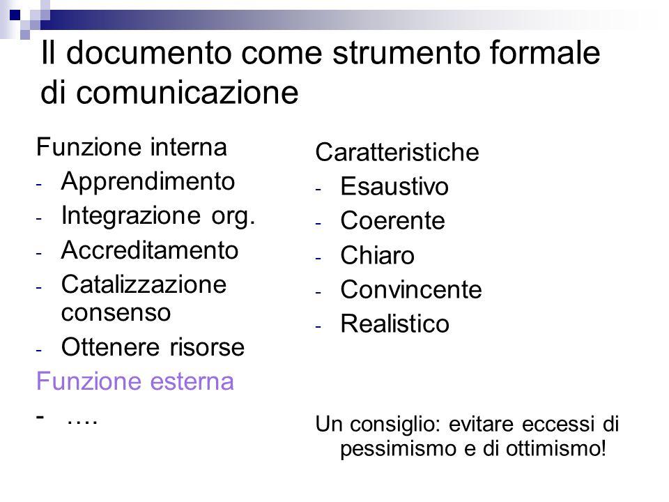 Il documento come strumento formale di comunicazione Funzione interna - Apprendimento - Integrazione org.