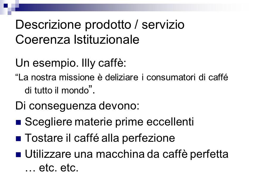Descrizione prodotto / servizio Coerenza Istituzionale Un esempio.